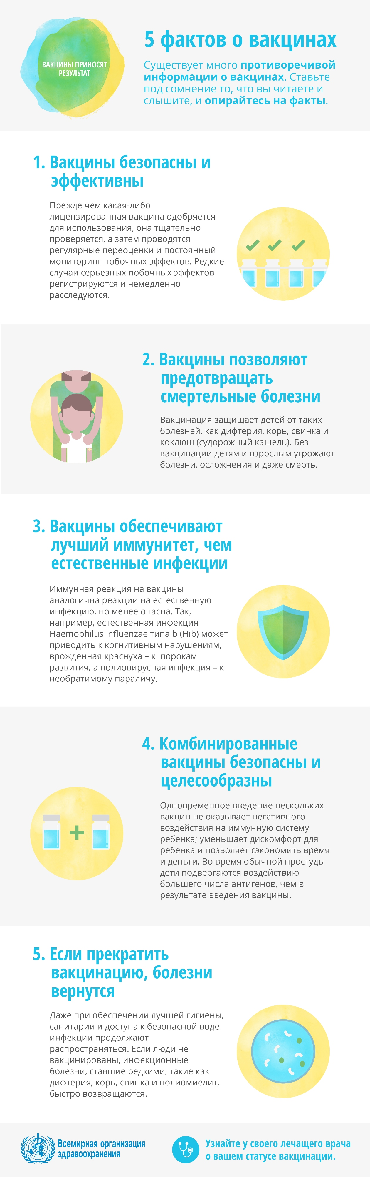 infographics 5 facts complete ru